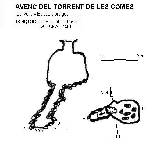 topo Avenc del Torrent de les Comes