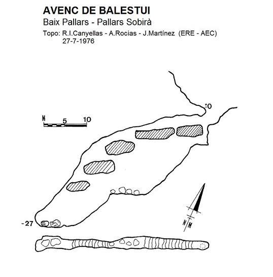 topo Avenc de Balestui