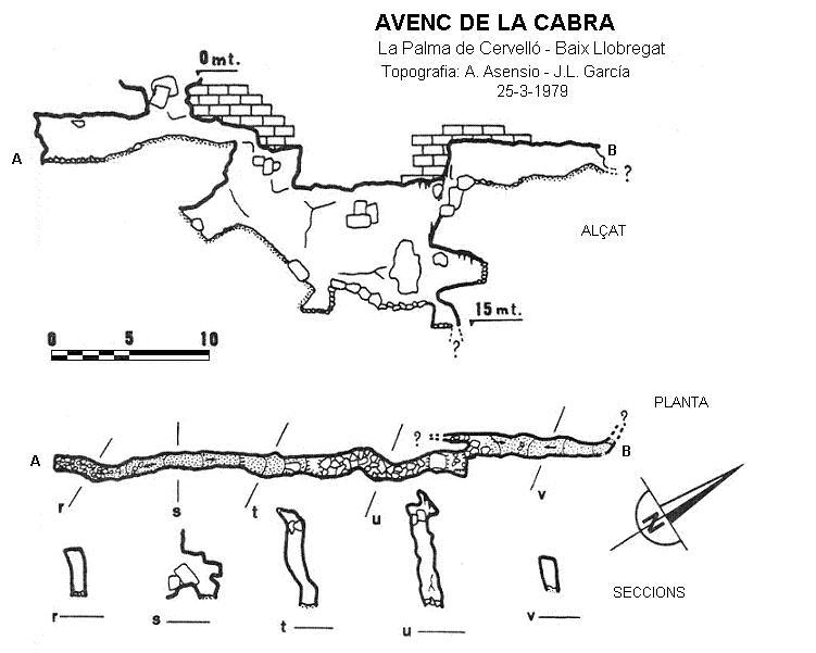 topo Avenc de la Cabra