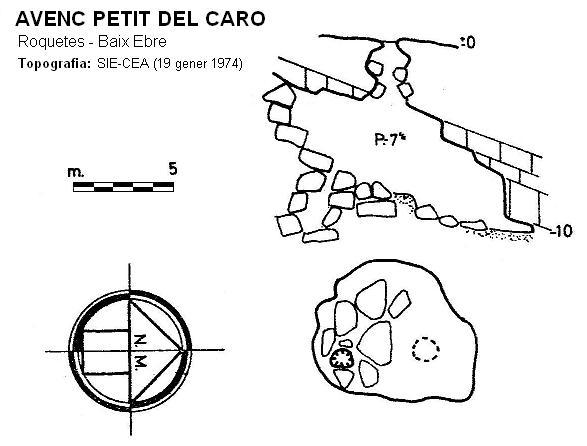 topo Avenc Petit del Caro
