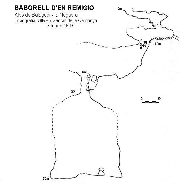 topo Baborell d'en Remigio