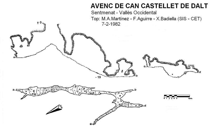 topo Avenc de Can Castellet de Dalt