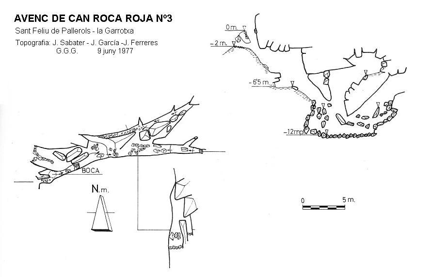 topo Avenc de Can Roca Roja Nº3