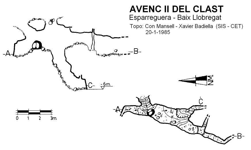 topo Avenc Ii del Clast
