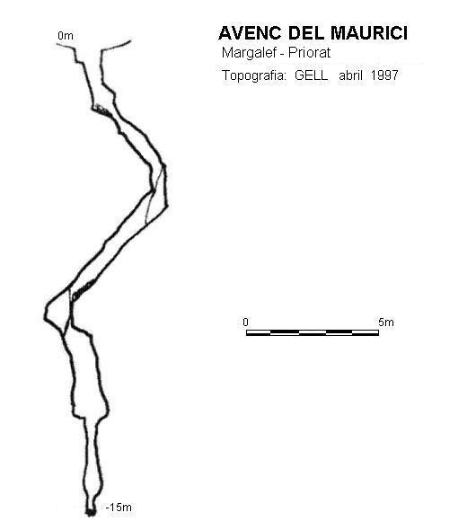 topo Avenc del Maurici