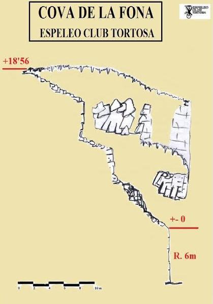 topo Cova de la Fona