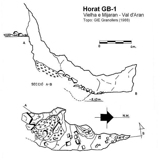 topo Horat Gb-1