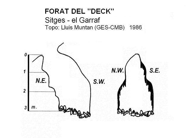 topo Forat del Deck