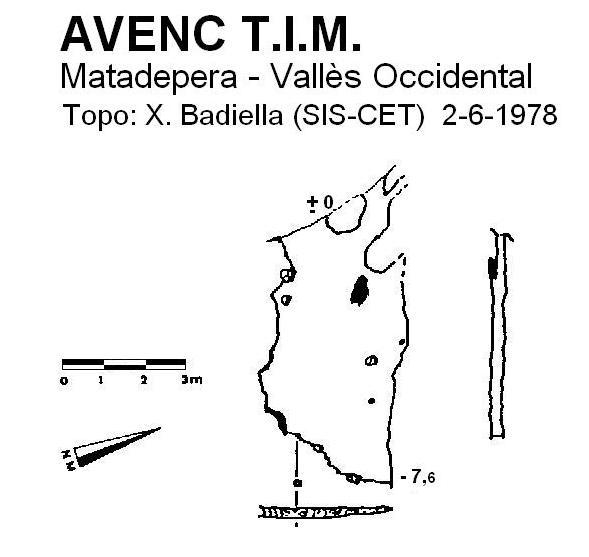topo Avenc T.i.m.