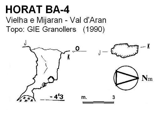 topo Horat Ba-4