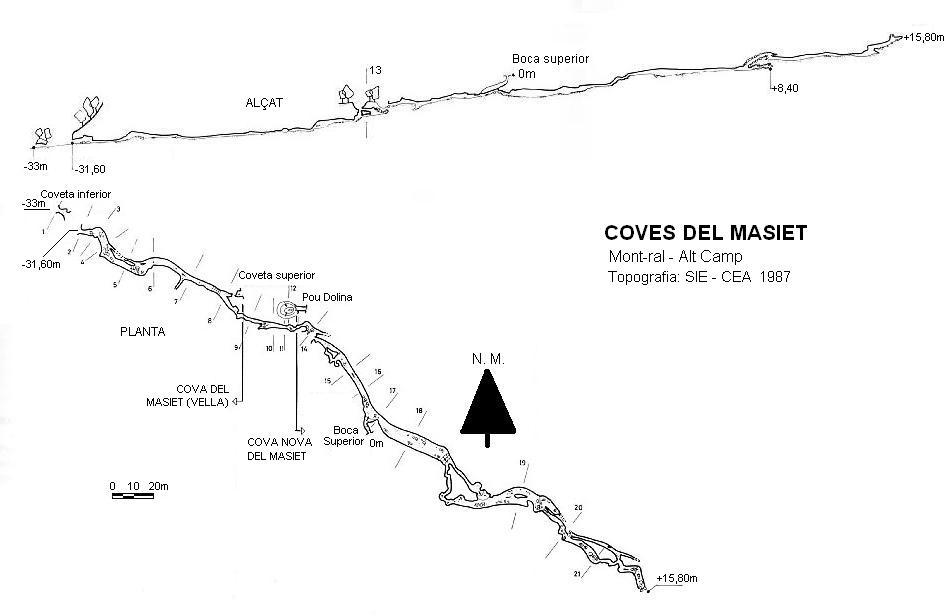 topo Coves del Masiet