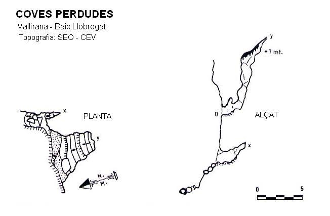 topo Coves Perdudes
