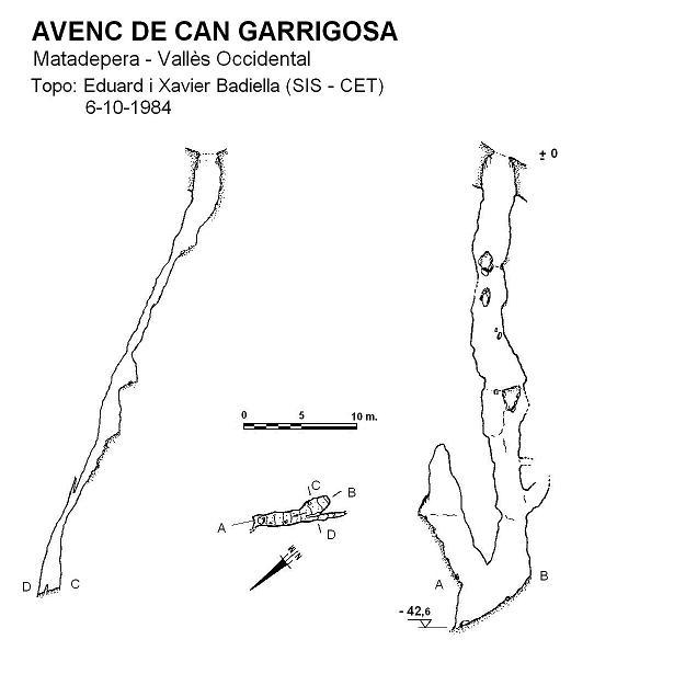 topo Avenc de Can Garrigosa
