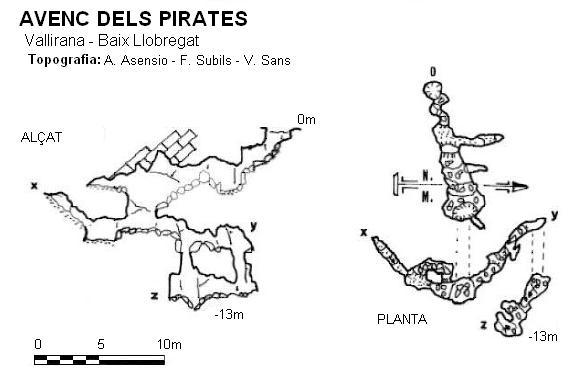 topo Avenc dels Pirates