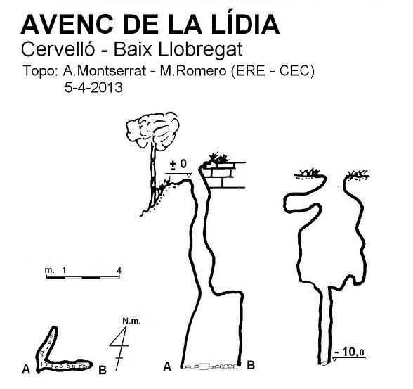 topo Avenc de la Lídia