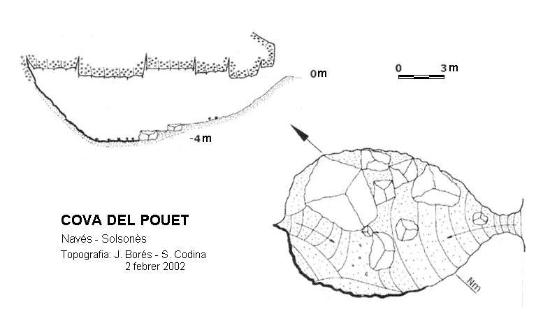 topo Cova del Pouet