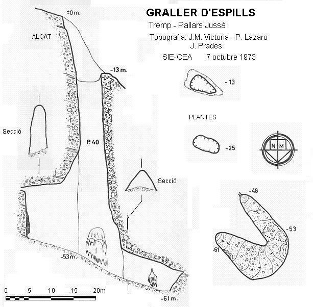 topo Graller d'Espills