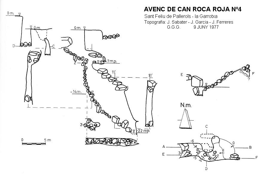 topo Avenc de Can Roca Roja Nº4