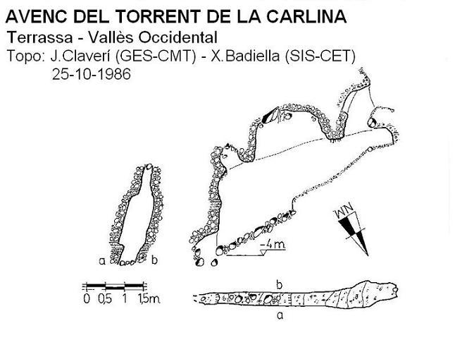 topo Avenc del Torrent de la Carlina