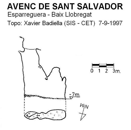 topo Avenc de Sant Salvador
