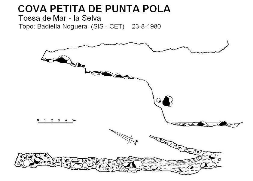 topo Cova Petita de Punta Pola
