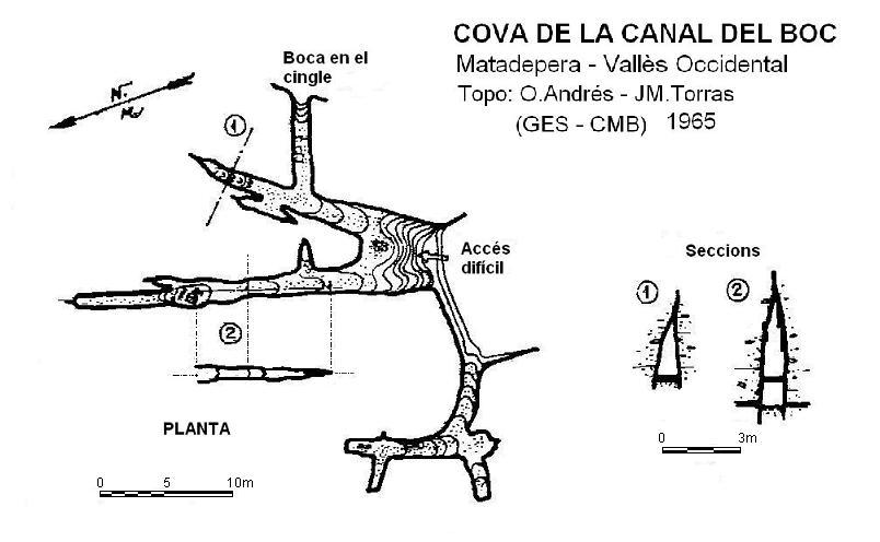 topo Cova de la Canal del Boc