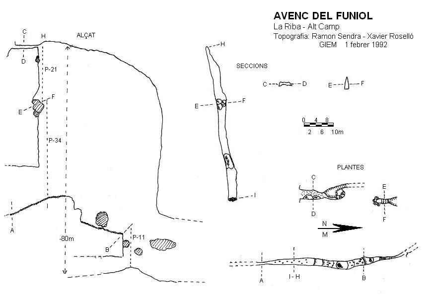 topo Avenc del Funiol