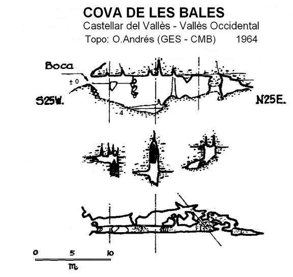 topo Cova de les Bales