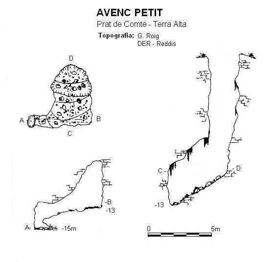 topo Avenc Petit
