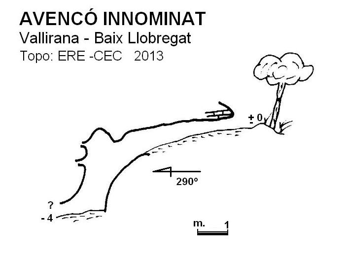 topo Avencó Innominat