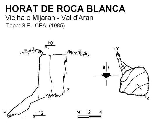 topo Horat de Roca Blanca