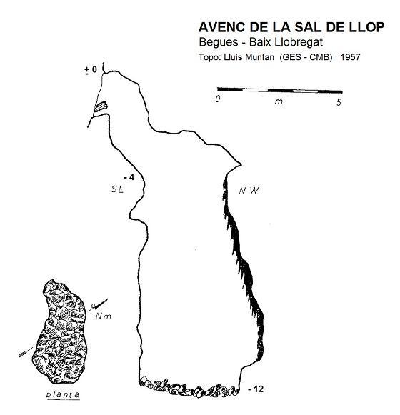 topo Avenc de la Sal de Llop