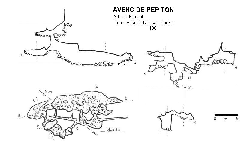 topo Avenc d'en Pep Ton
