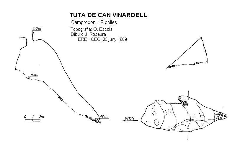 topo Tuta de Can Vinardell