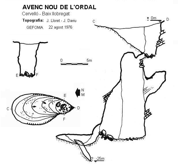 topo Avenc Nou de l'ordal