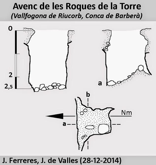 topo Avenc de les Roques de la Torre