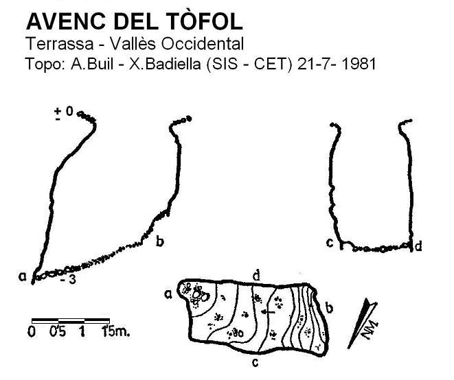 topo Avenc del Tòfol