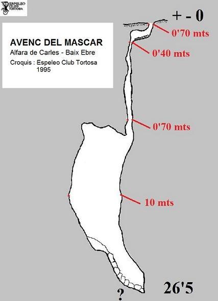 topo Avenc del Mascar