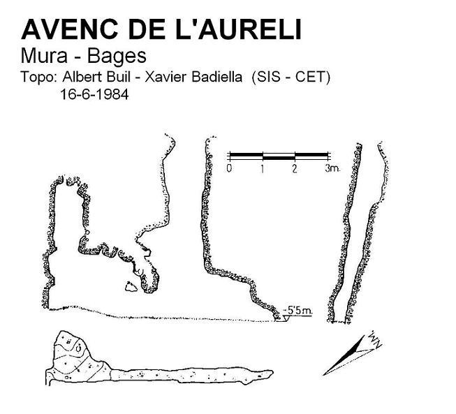 topo Avenc de l'Aureli