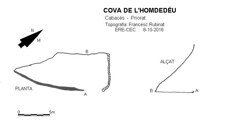 topo Cova de l'Homdedéu