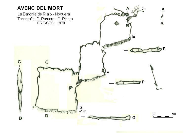 topo Avenc del Mort