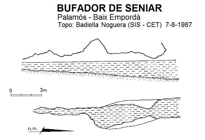 topo Bufador de Seniar