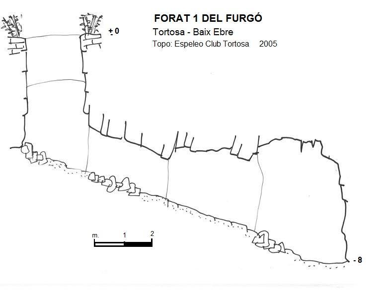 topo Forat 1 del Furgó