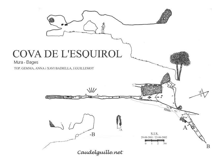 topo Cova de l'Esquirol