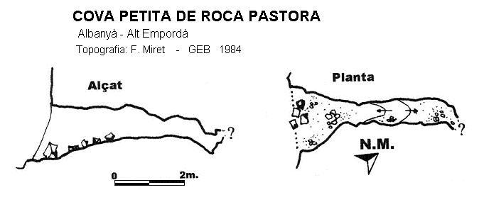 topo Cova Petita de Roca Pastora