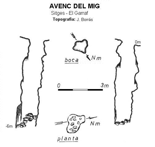 topo Avenc del Mig