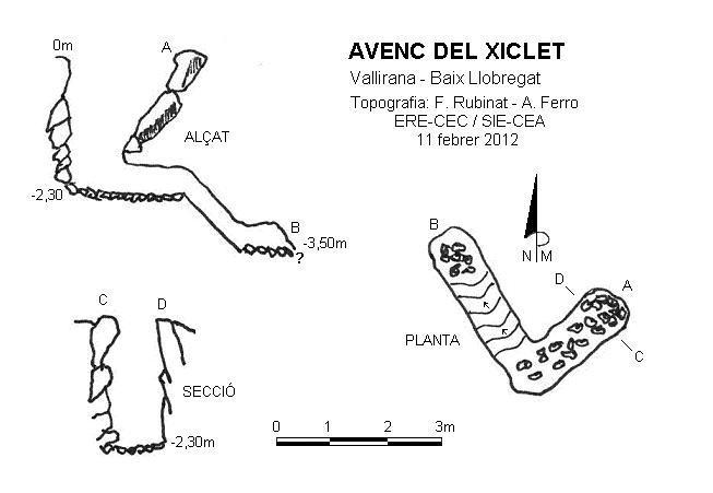 topo Avenc del Xiclet
