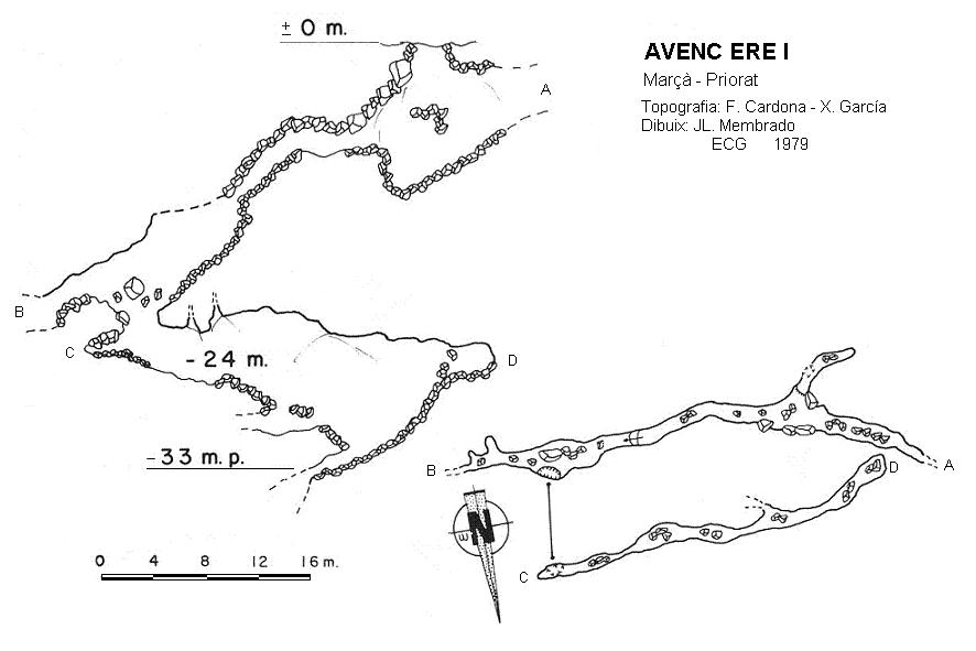 topo Avenc Ere I