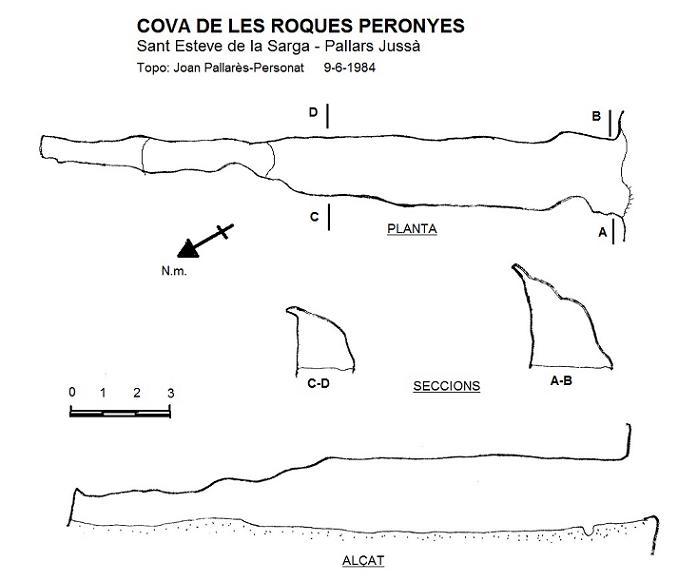 topo Cova de les Roques Peronyes