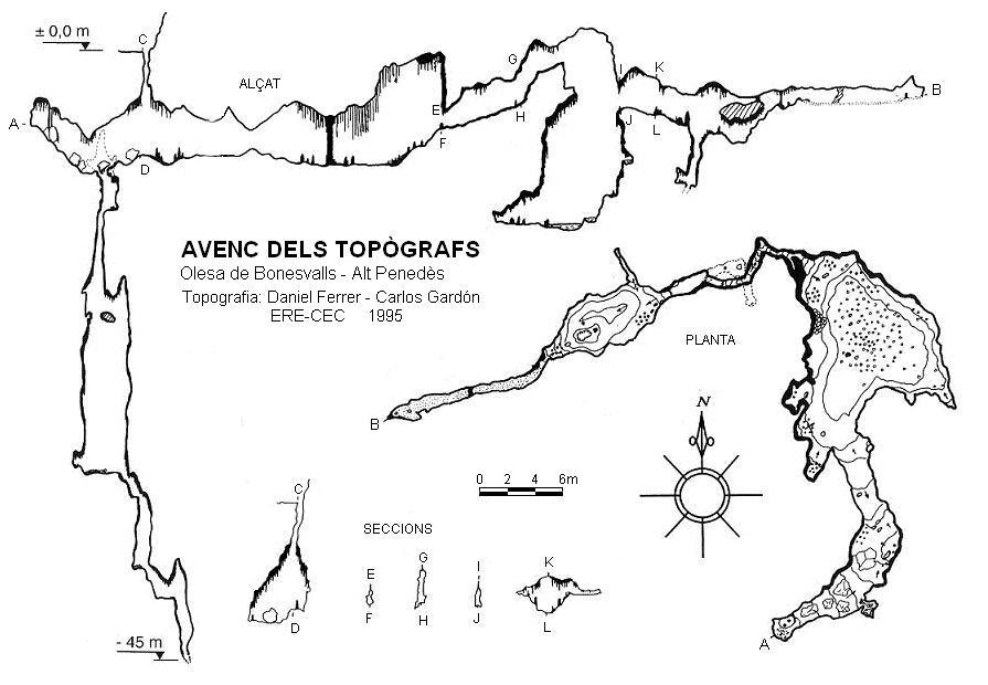 topo Avenc dels Topògrafs